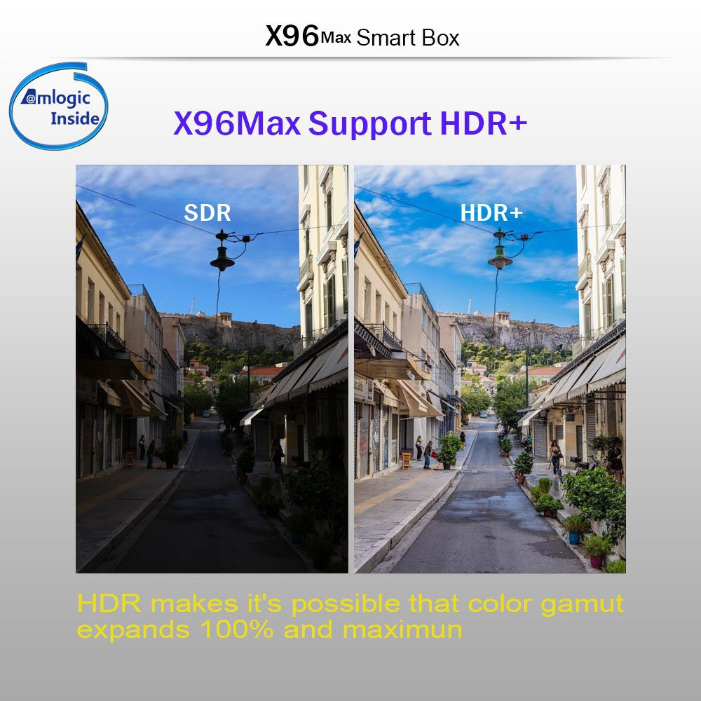 Firmware update amlogic s905 x96 download user manual for android 4K