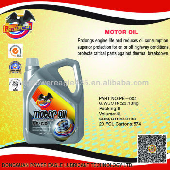 Pe automotive lubricants buy automotive lubricants for Does motor oil expire