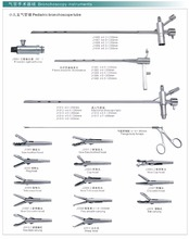 BS-B01 Hot Selling Endoscopy Equipment Medical Bronchoscopy Instruments Manufacturer