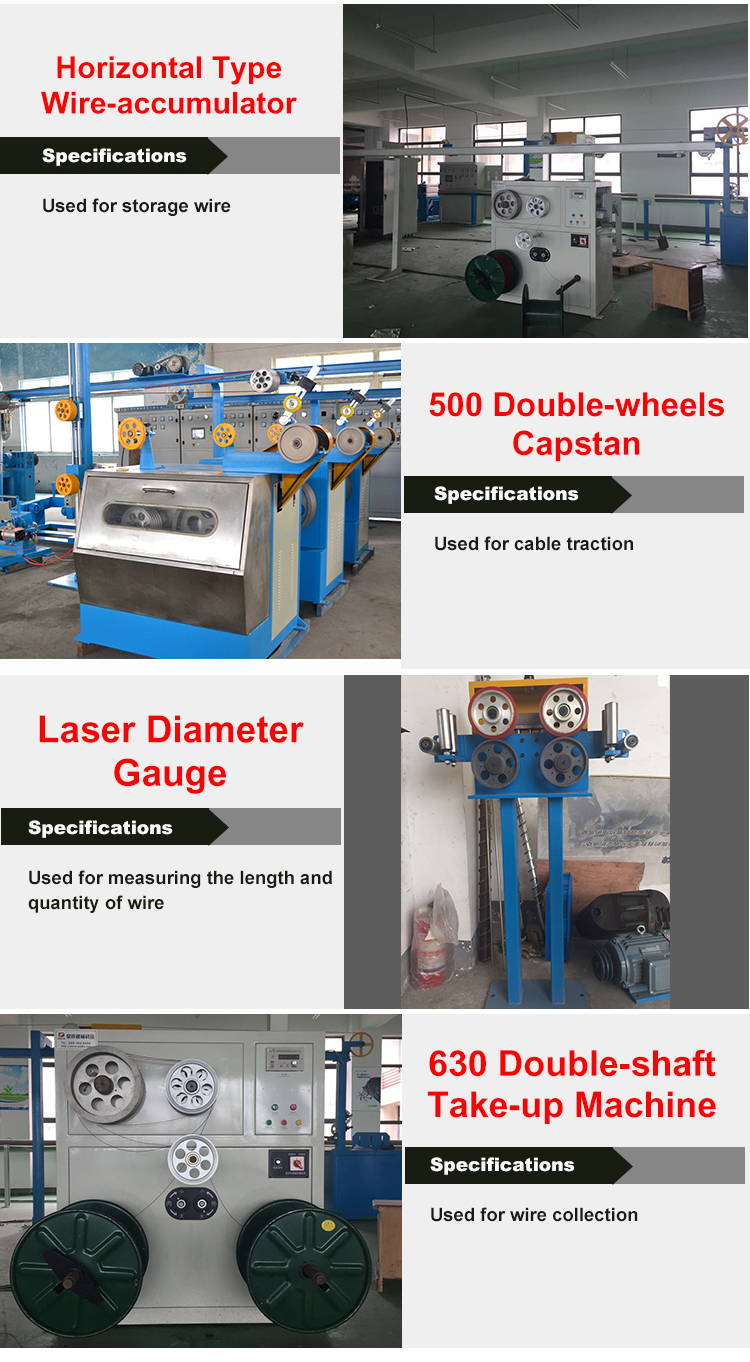 Electric Wire Production Line Insulation Copper Wire Extruder ...