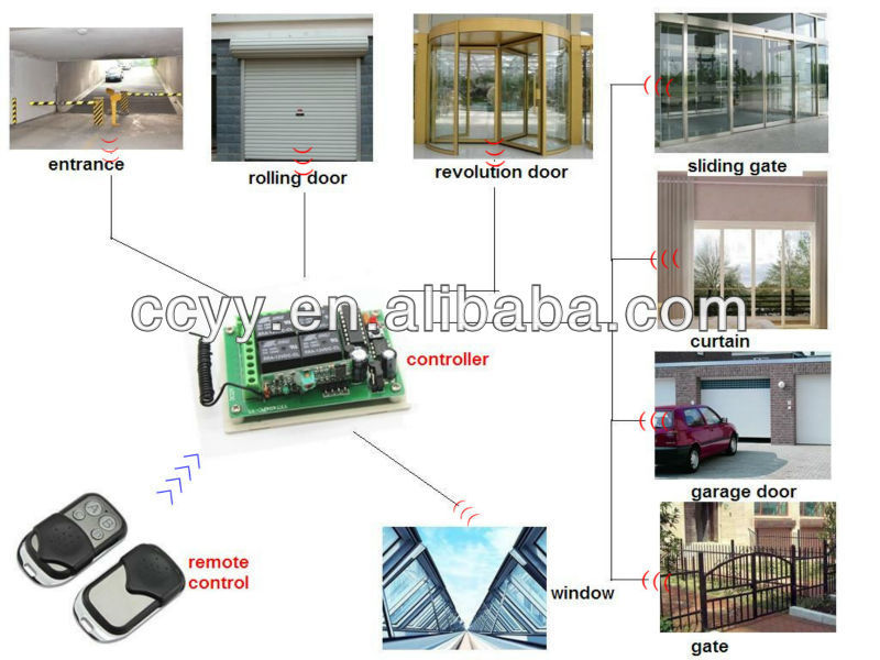For Garage Gate Automa Dc12v 24v Wireless Receiving