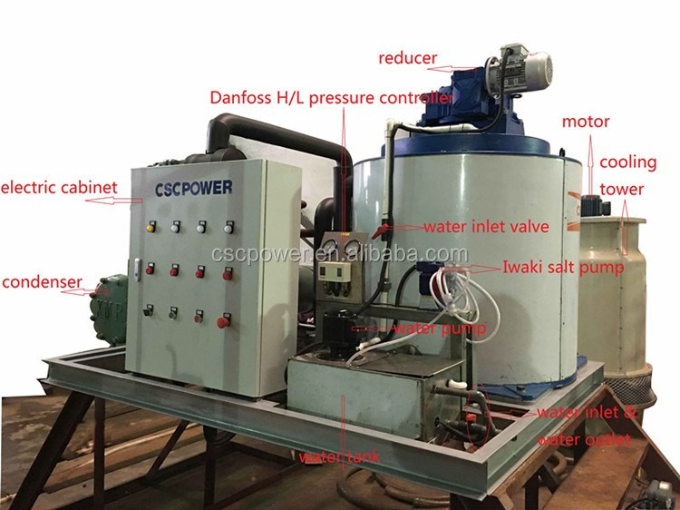 5T/day cscpowerBottom price new arrival flake ice machine price