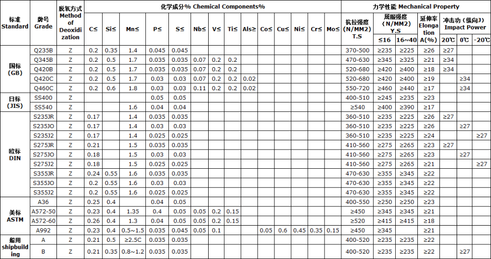 i beam weight chart pdf