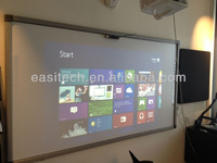 Finger Touch Interactive whiteboard for education