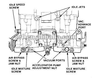 carburetor IDF 40, View carburetor 40IDF, FAJS Product Details from Jilin  FAJS Automobile Accessory Co , Ltd  on Alibaba com