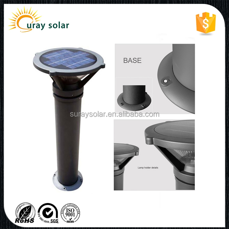 Solar Lights: Replacement Parts For Solar Lights