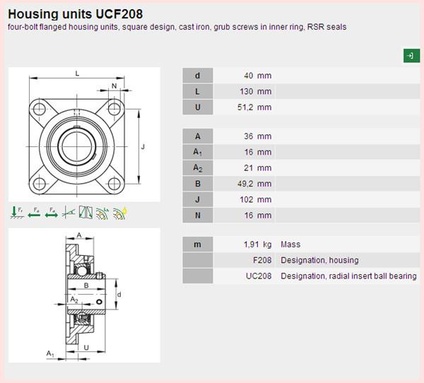 Housing units  UCF208