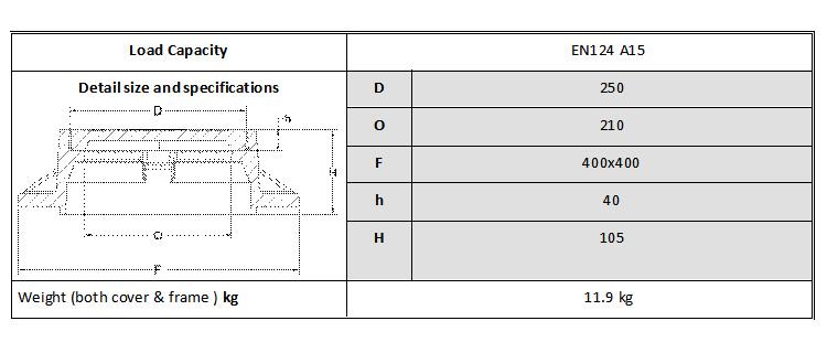 แม่พิมพ์พลาสติก Fire PROOF แผ่น Moulding Compound MV303A ถังน้ำพลาสติก