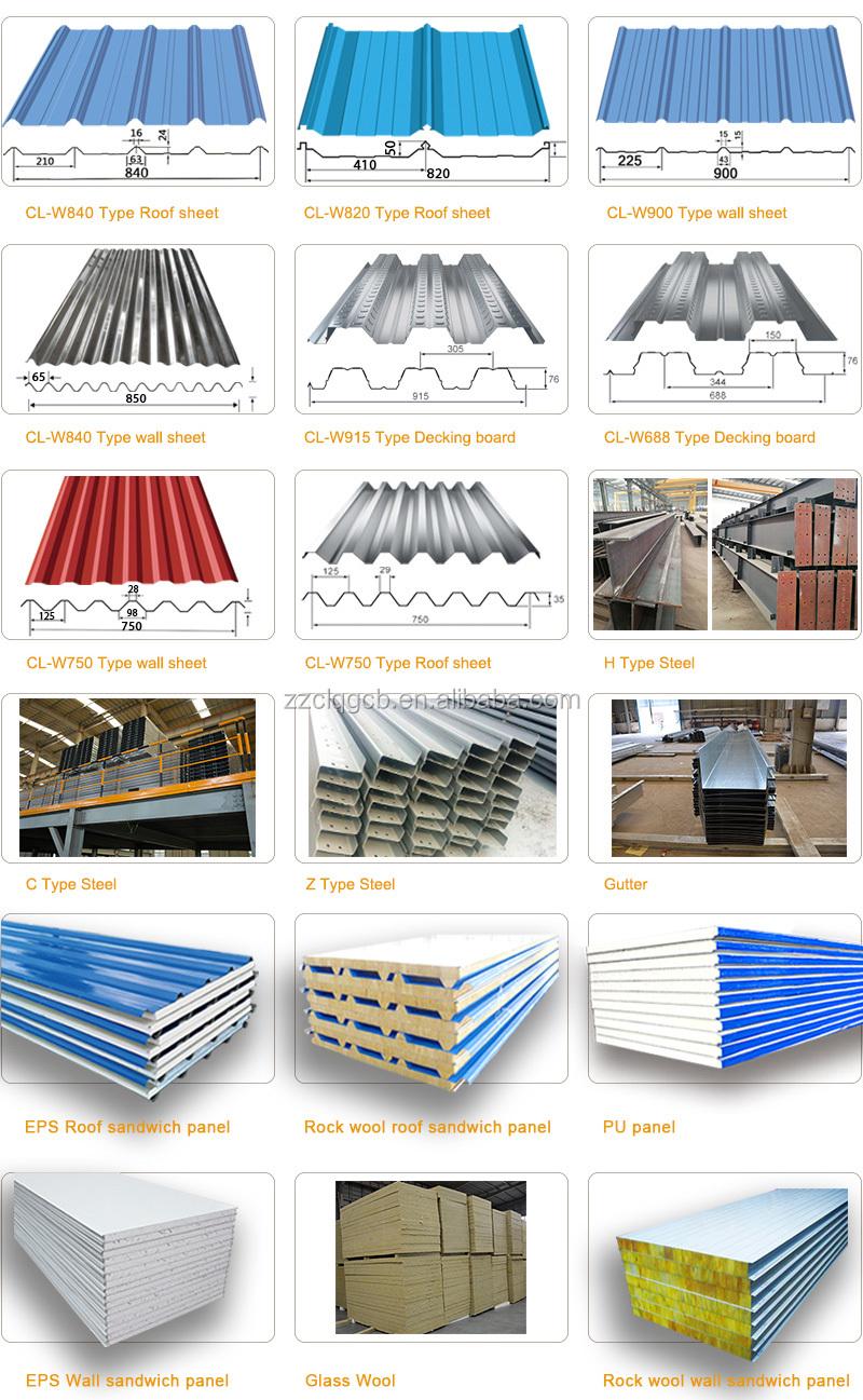 Proveedor de: casas prefabricadas de costo efectivo de acero casas prefabricadas productos para taller