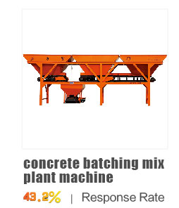 Ready Mix 25m3/h Concrete Mixing Plant