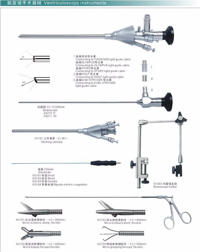 Endoscope Repair Parts
