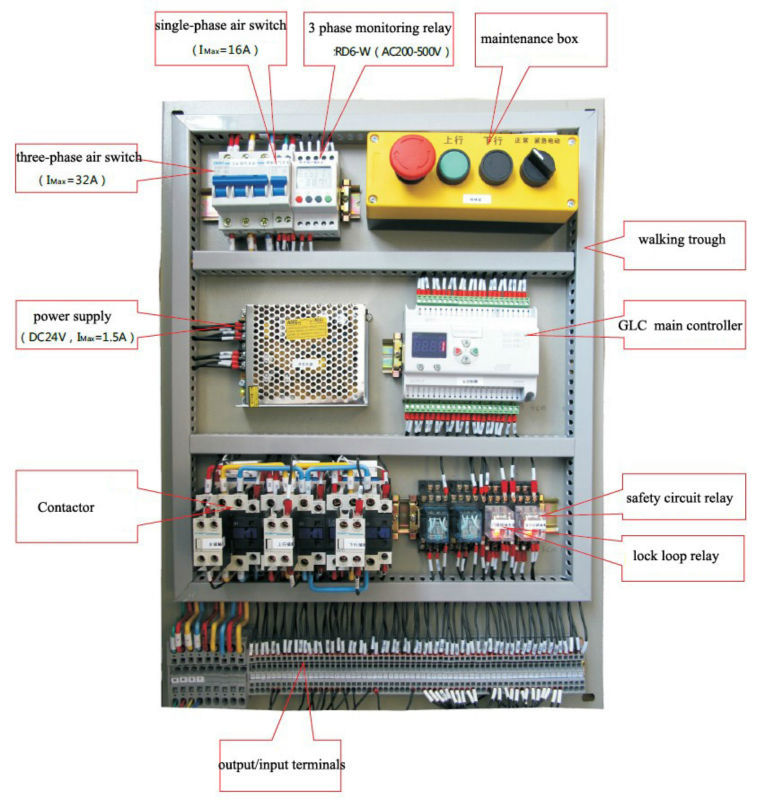 small lift elevator control panels  lift cabinet power