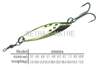 Kast Master Type Jigs Spoons Buy Jigging Spoons Fishing Lurefishing Lurefishing Tackle Product On Alibabacom