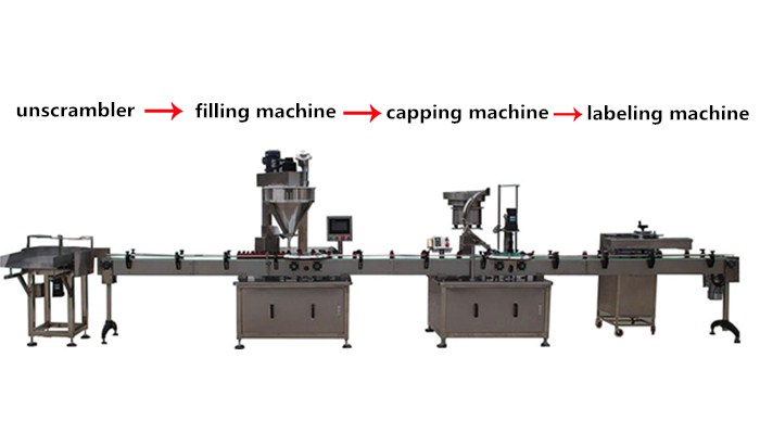 automatic carbon powder/chilli powder bottle packing machine with capping machine line