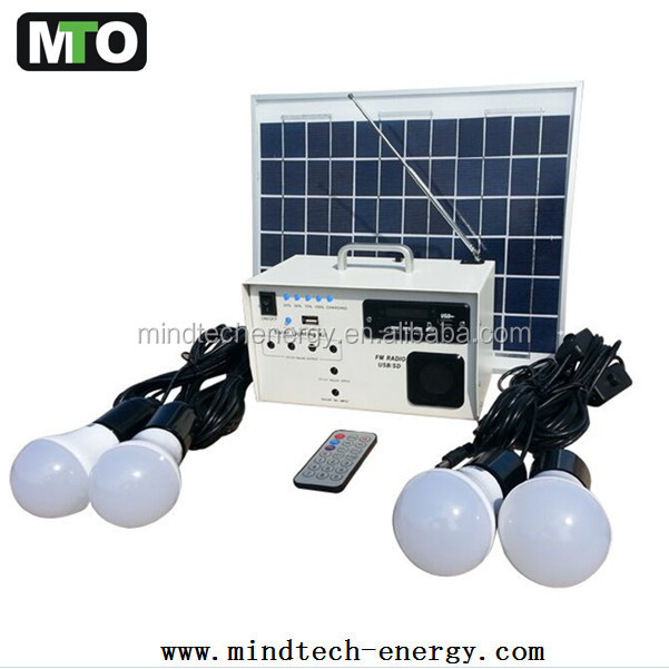 2015 New Solar Products For Home Use
