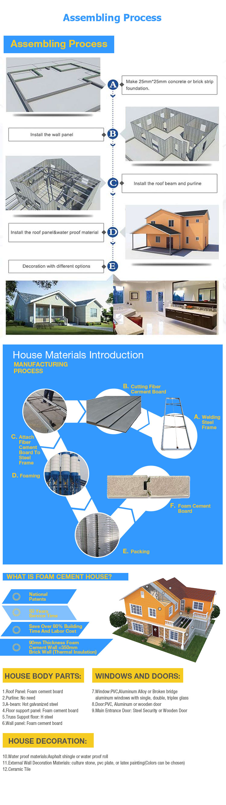 2 Storey Cheap And New Design Prefab Guest Beach House Poland Made Electrical Plan Company Profile 3 Interior Decoration