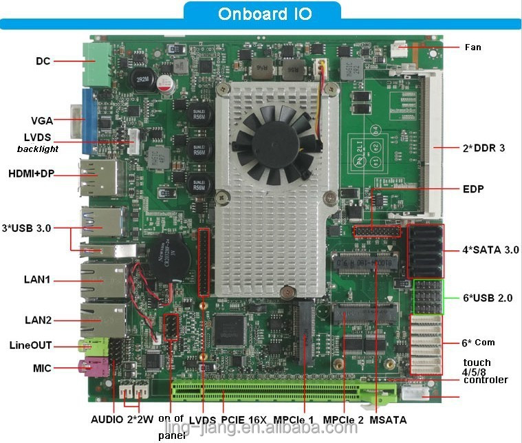 Dual core Intel processor Embedded mini itx single board computer with 2 x LAN industrial mainboard