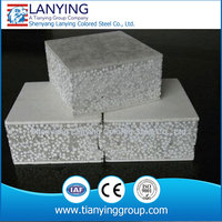 Nonmetal Panel Material and glass-fiber reinforced composite sandwich panel fireproof, insulation, water and moisture proofing