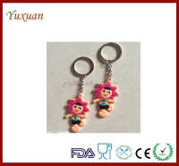 customized wholesale soft 3D pvc keychain /Rubber pvc key chain