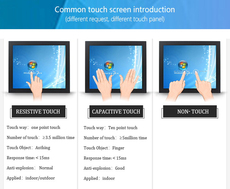 Customized Available OEM 12 Inch LCD Capacitive Touch Screen Monitor Manufacturer