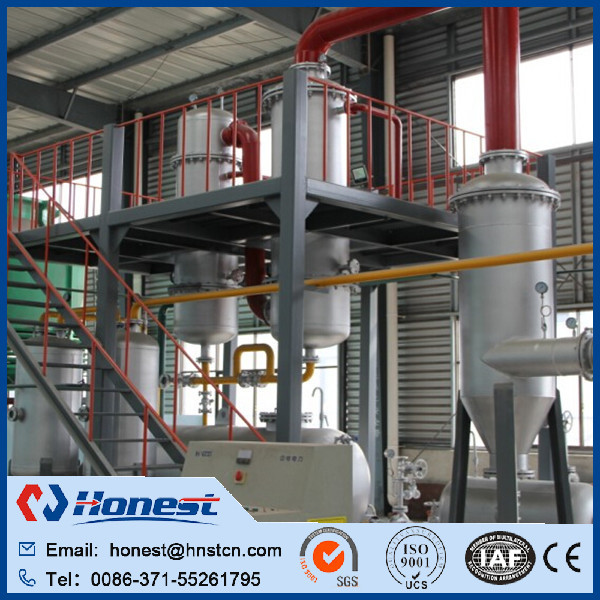 Buy Cheap China fuel oil production equipment Products, Find