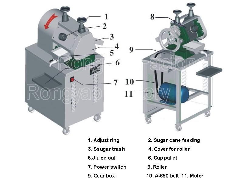 300-500kg/H Electric Sugarcane Juicer Cane Machine