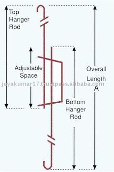 Suspended Ceiling Systems Accessories