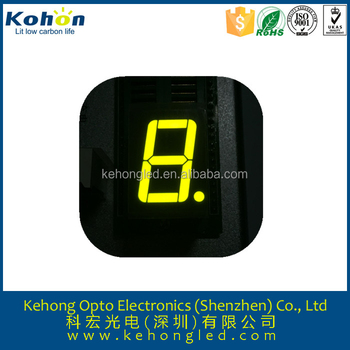 competitive price and high brightness one digit digital display