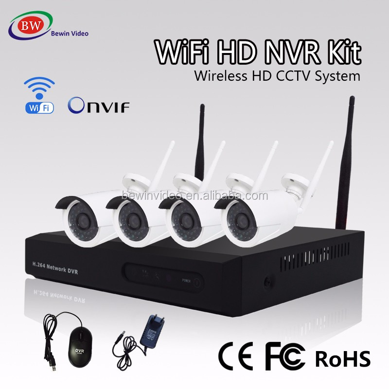 main 2 nvr parameters system - Nvr Security System