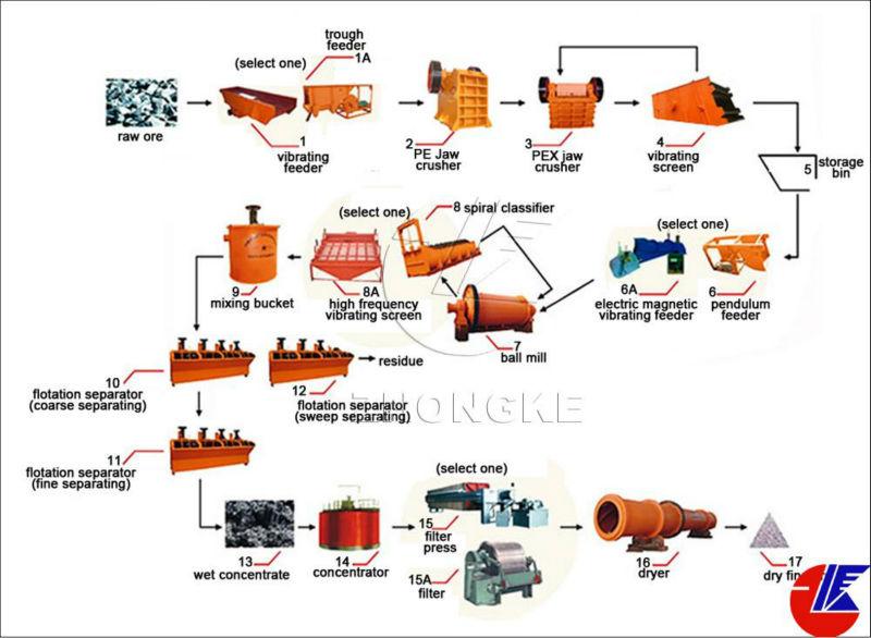 china henan zhongke machinery offers gold mining machine, gold wash plant