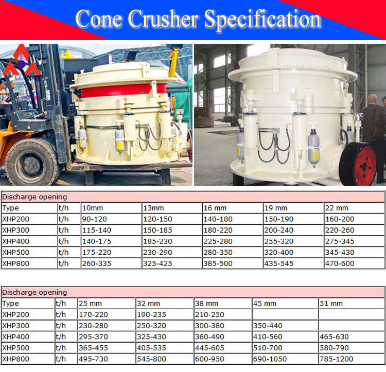 Maintenance Of Spring Cone Crusher