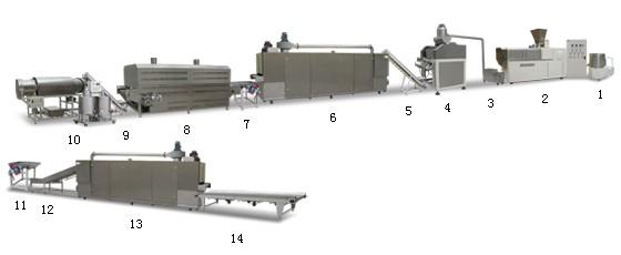 cereals machine11.jpg