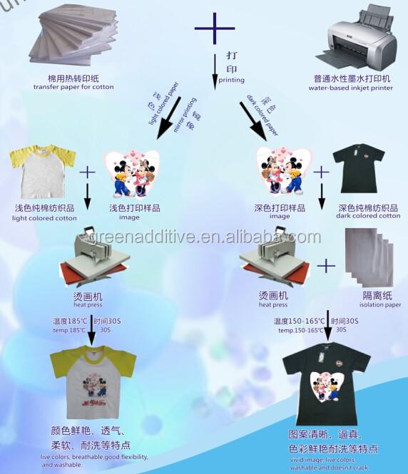 High quality t shirt inkjet transfer paper for light for Best quality t shirt transfer paper