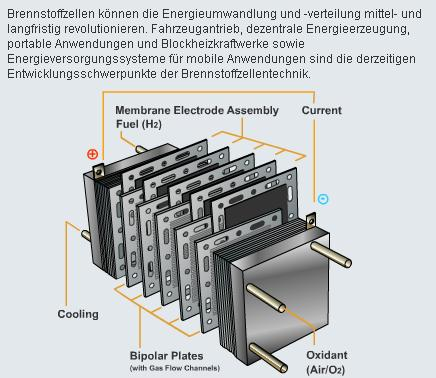 bipolaire plaque bpp piles combustible id de produit 11746676. Black Bedroom Furniture Sets. Home Design Ideas