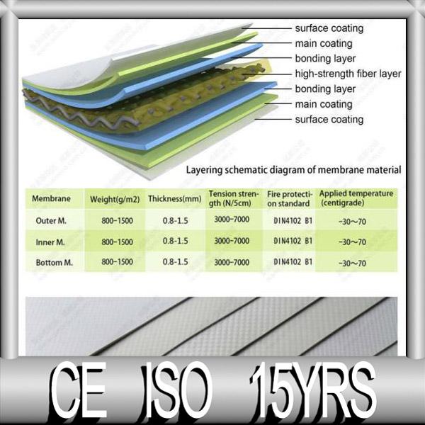 2014 новейший двойной мембранное биогазовое хранилище танк