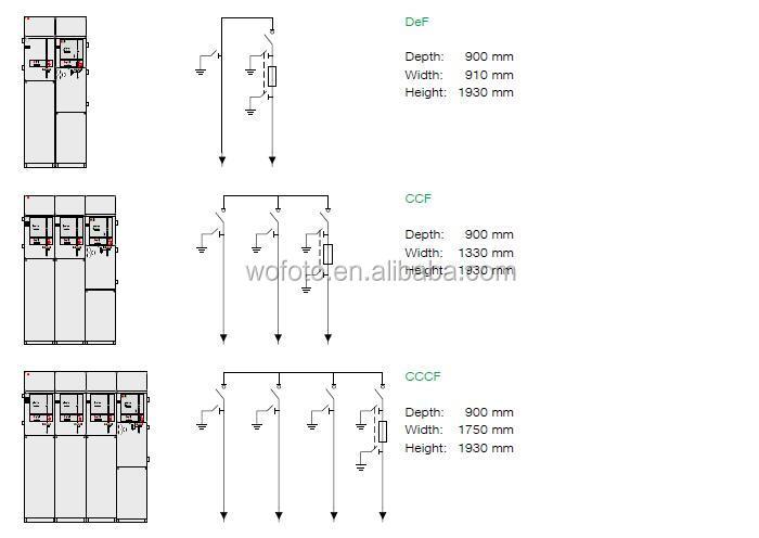 Ring Main Unit Diagram - Wiring Diagrams Abb Rcd Wiring Diagram on