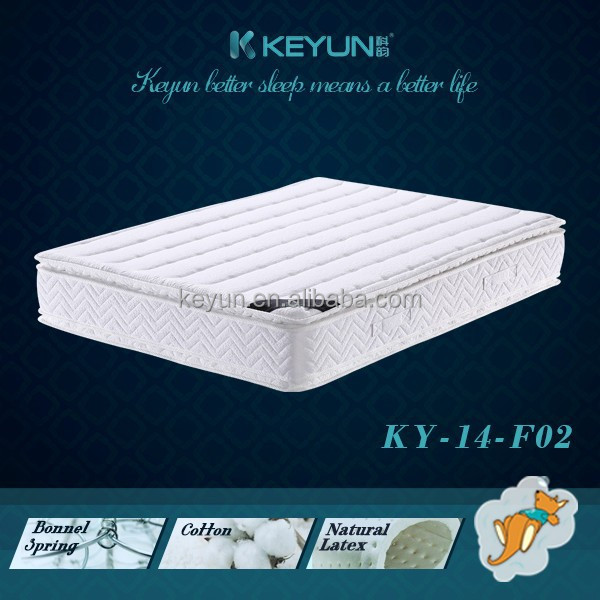 Hot selling double layer 7-zone pocket spring mattress with memory