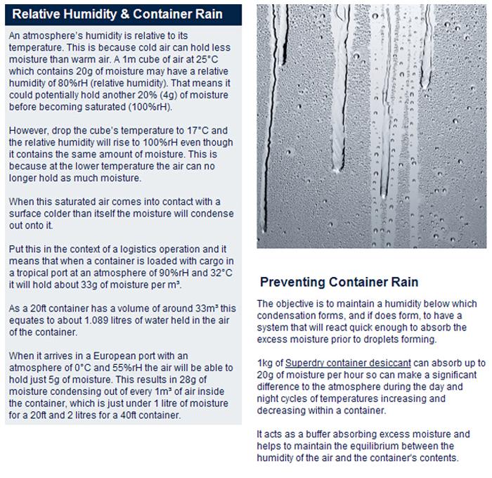 moisture solution