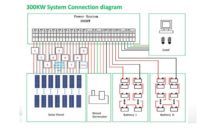10kw 4000w solar mill system,plug and play solar system 600w - buy, Wiring diagram