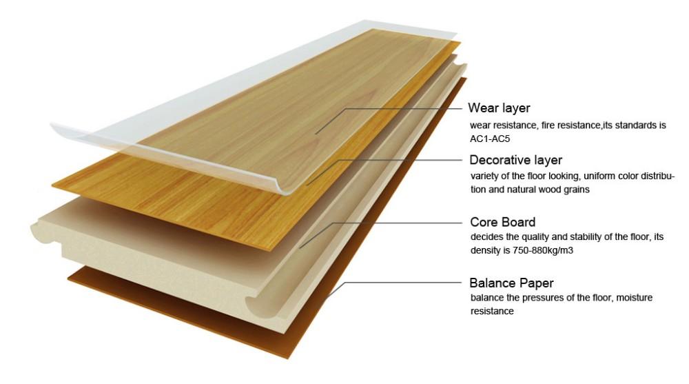 Washing Wood Laminate Floors Cleaning Laminate Floors