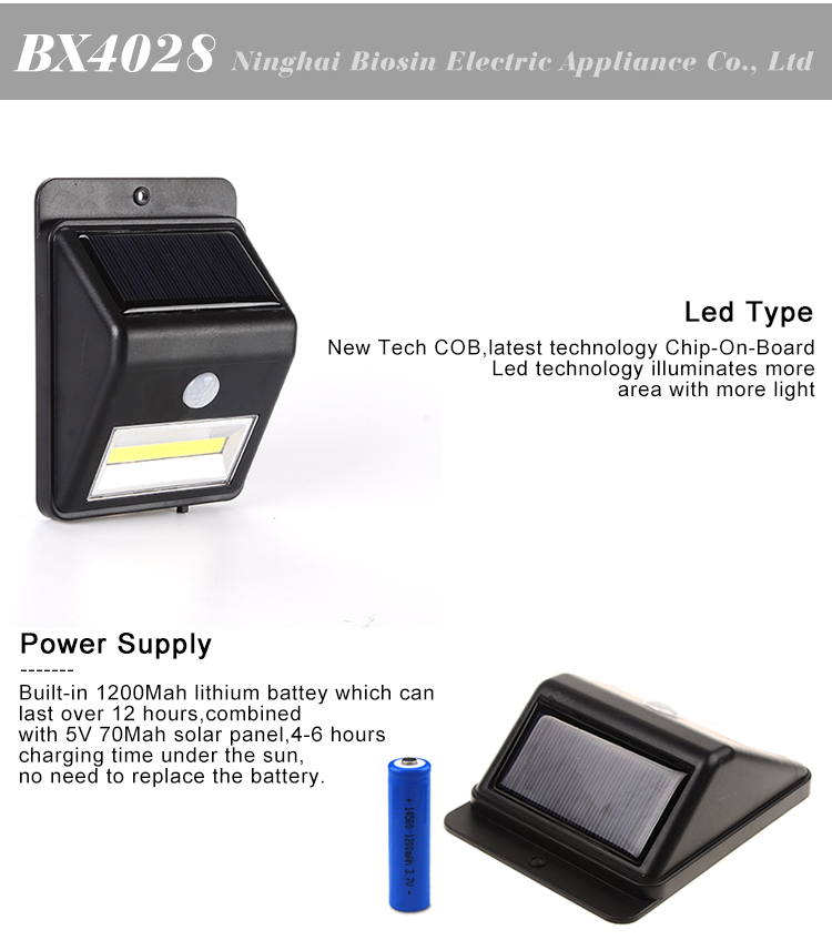 New Design COB Solar Motion Sensor Security Lights Bright Wireless Outdoor Waterproof Wall Lights for Outdoor