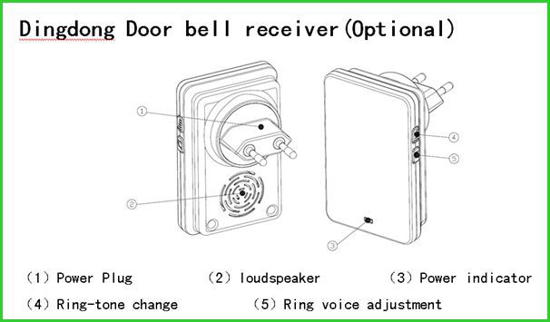 wifi doorbell with wireless dingdong bell ip video door