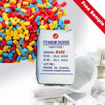 Interior Latex Paint Anatse Grade Titanium Dioxide B101 Buy Cheap Price Anatase Titanium