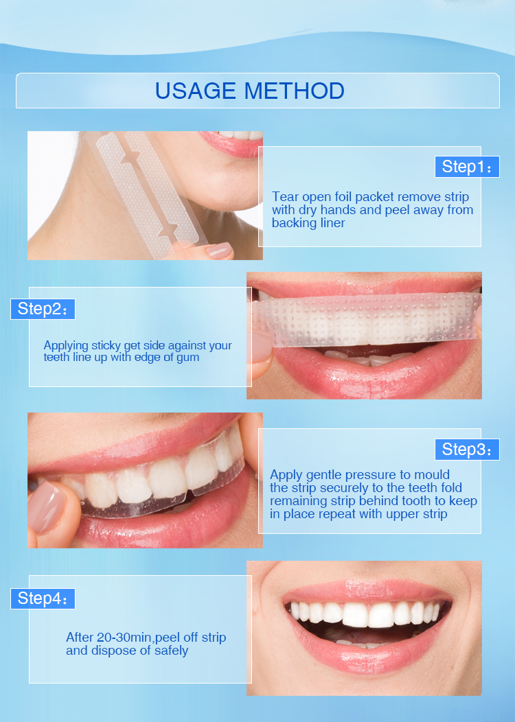 2018 Home Use Easy White Teeth Whitening Dry Strips For Wholesale