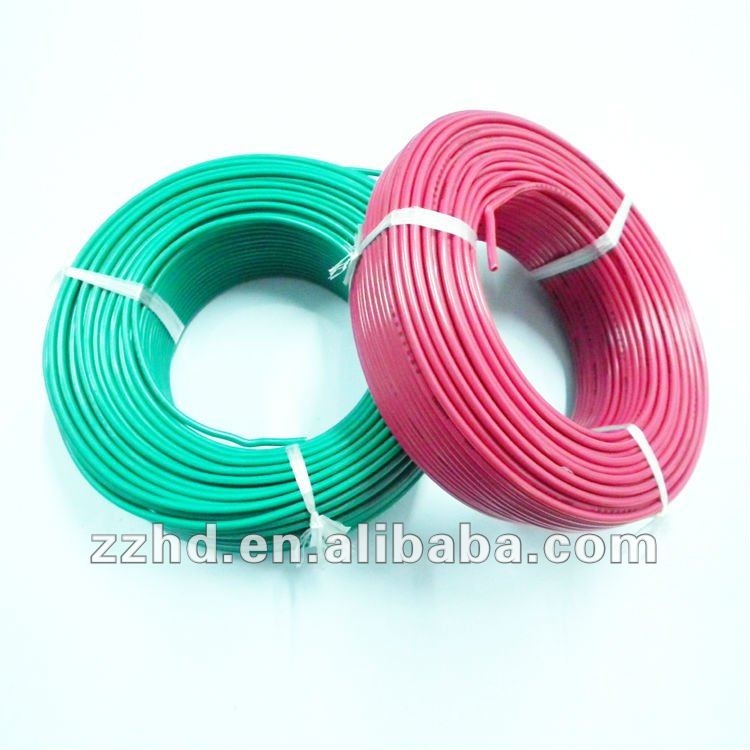 Different Kinds Of Wires, Different Kinds Of Wires Suppliers and ...