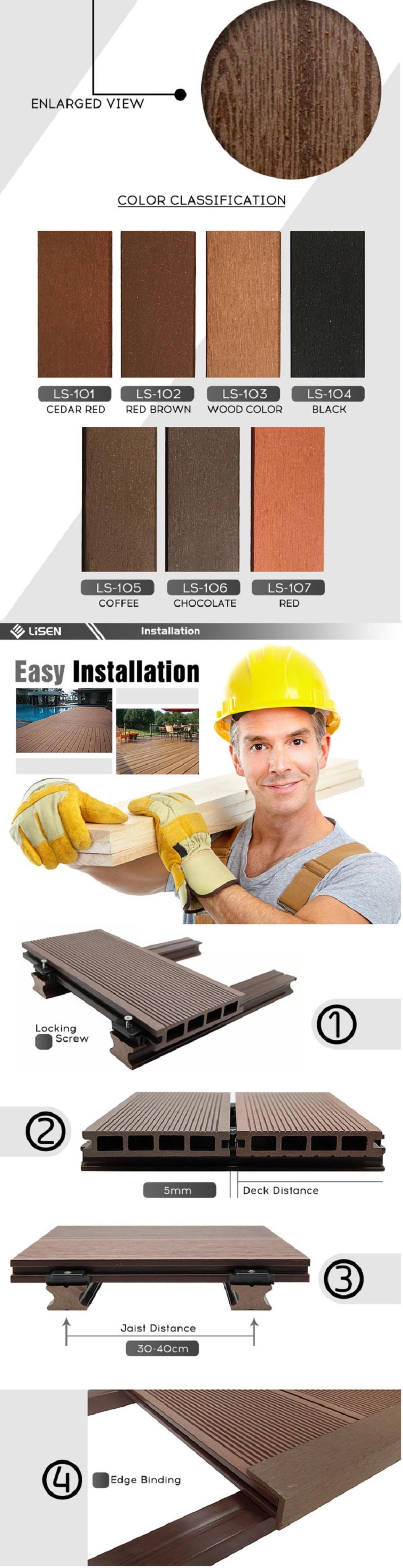 Recyclebaar wpc vloer decking outdoor hout kunststof composiet terrasplanken plank