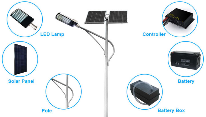 Most Popular Waterproof Solar Power System 12m Pole Solar Street Lighting -  Buy Solar Street Lighting,12m Solar Street Lighting,Solar Power System