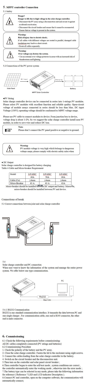 Solar Charge Controller Circuit Mppt Solar Charge Controller 50a - Buy  Solar Charge Controller,Mppt Solar Charge Controller Product on Alibaba com