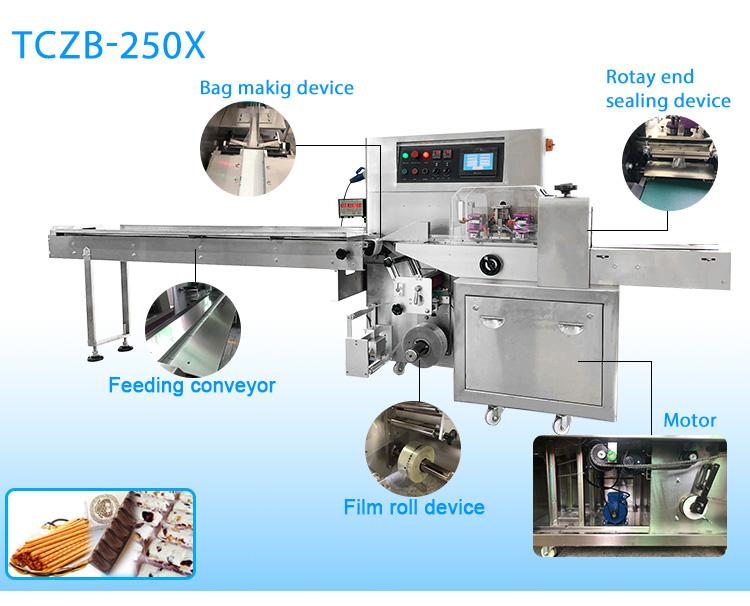 TCZB-250X_02