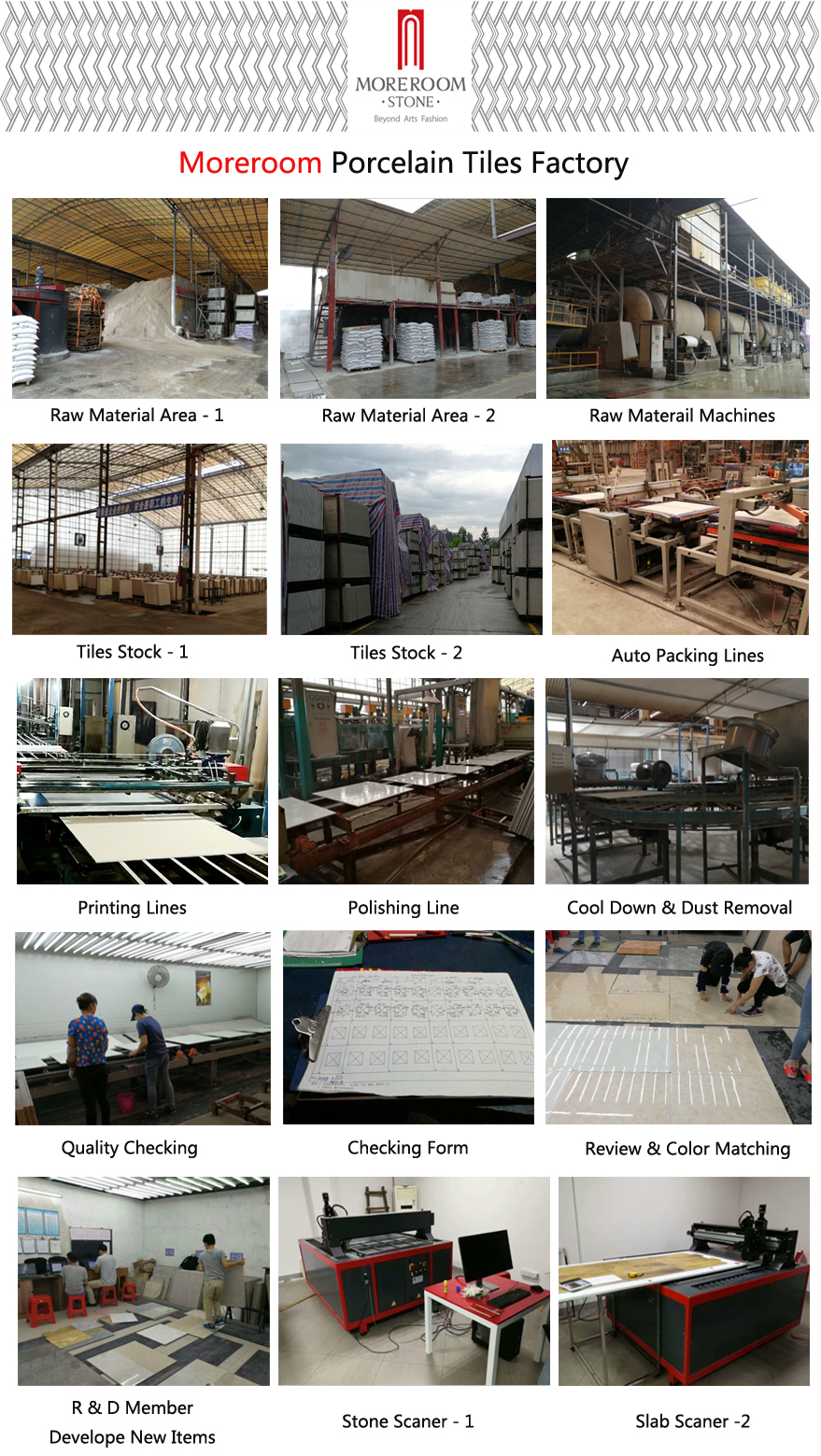 Porcelain Tiles Factory.jpg